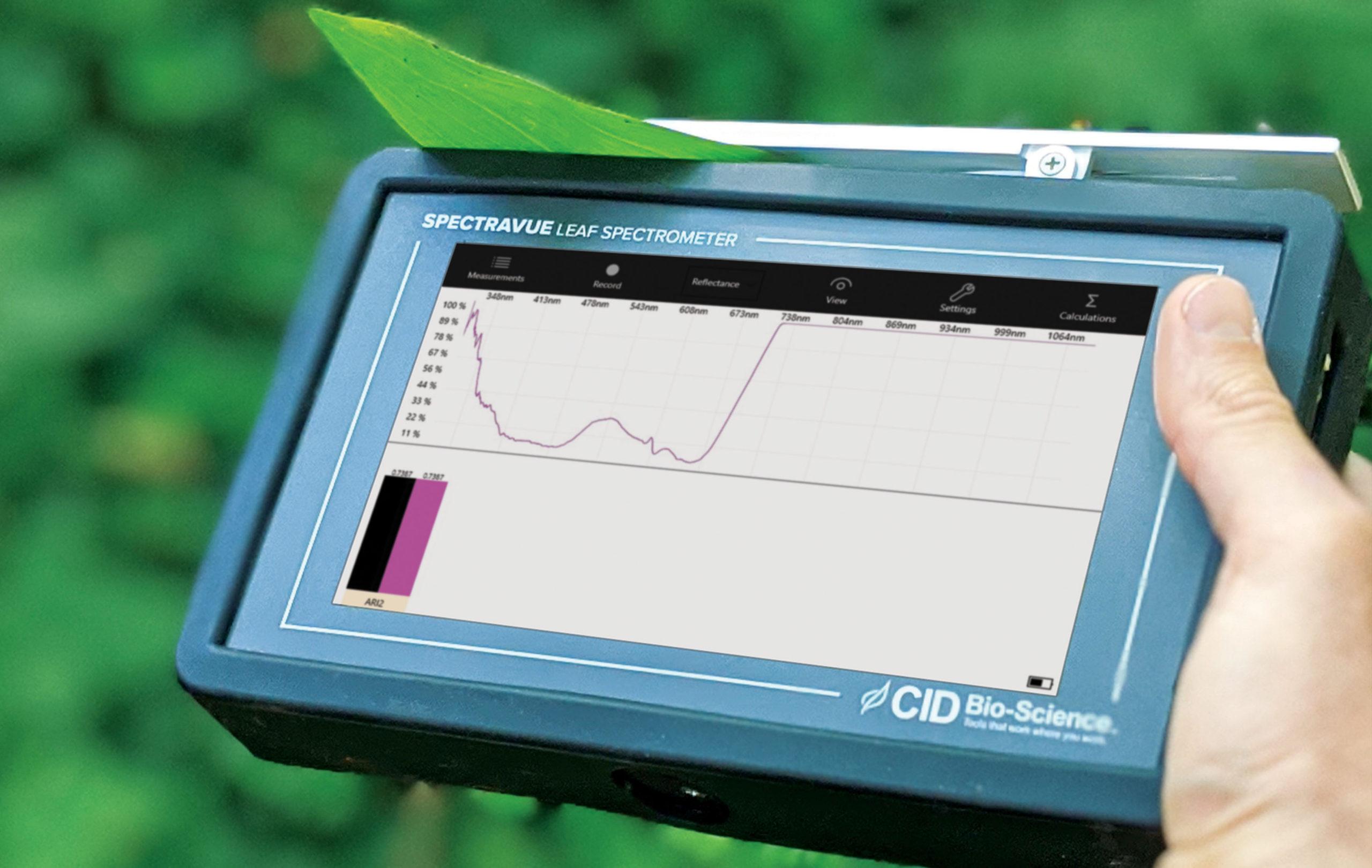 Leaf Spectrometer